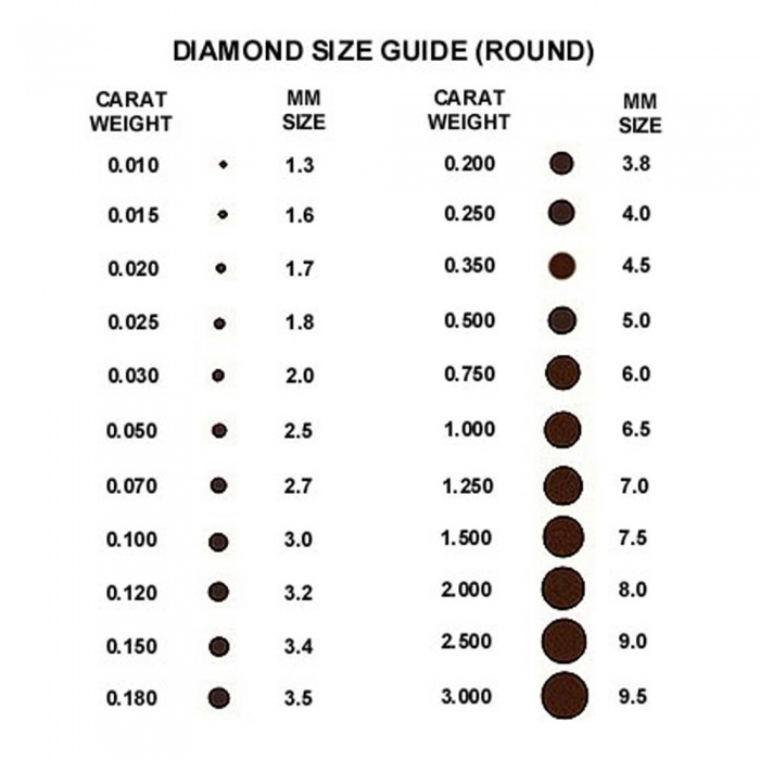 diamond by diamonds final education size mm carat revised of chart